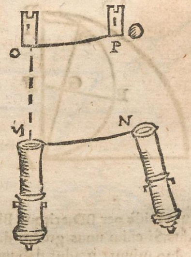 Image from Cursus seu Mundus Mathematicus (1674) of C.F.M. Dechales, showing how a cannonball should deflect to the right of its target on a rotating Earth, from https://en.wikipedia.org/wiki/Coriolis_force#/media/File:Dechales-Coriolis-Cannon.jpg