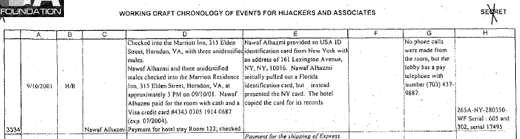 Part of page 282 of the FBI timeline of the 9/11 hijackers.